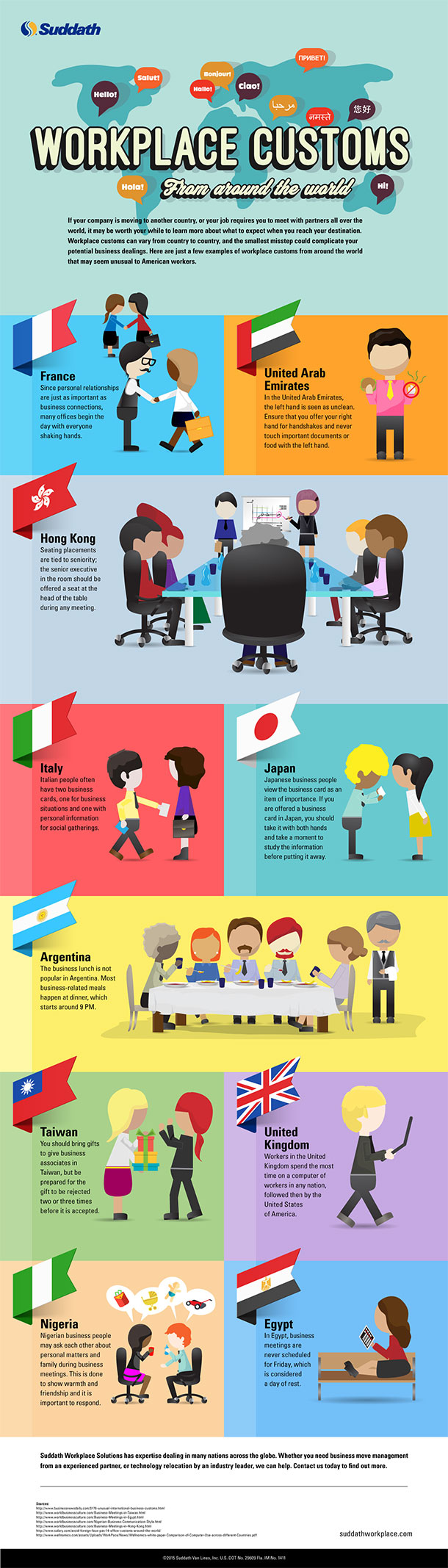 Infographic workplace customs from around the world gostudylink filed under language and lifestyle general language with travel and culture university entrance business management language for business reheart Image collections